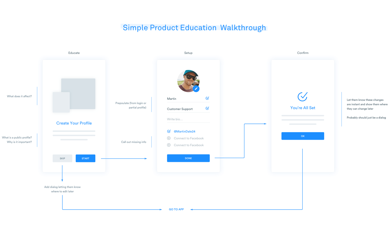 Profiles-Option-A