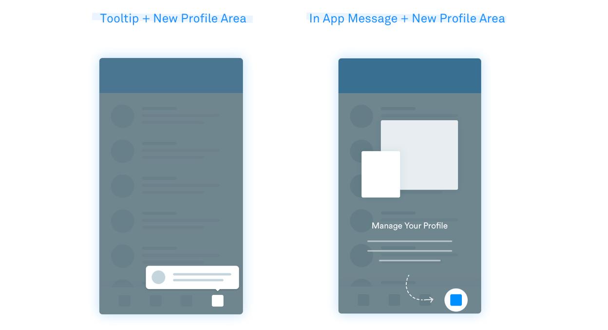 Profiles-Option-C